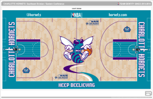 Charlotte Hornets - 2013 Style Guide (Court) (1)