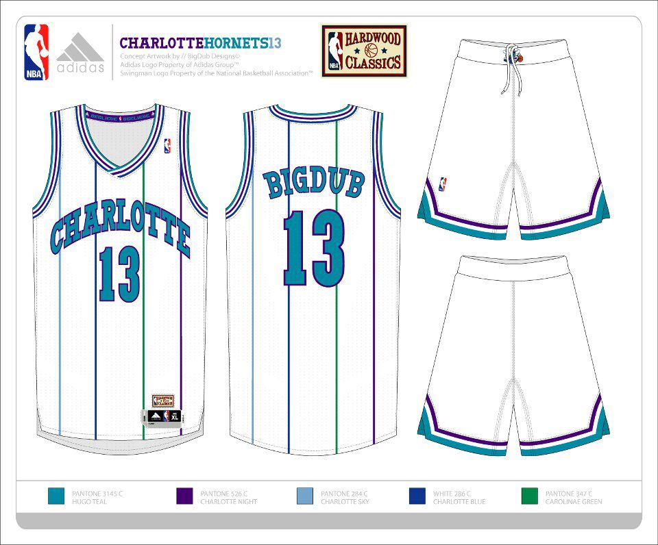 Possible Charlotte Hornets 2014-2015 Uniforms, Logo, and Court! (3/5)