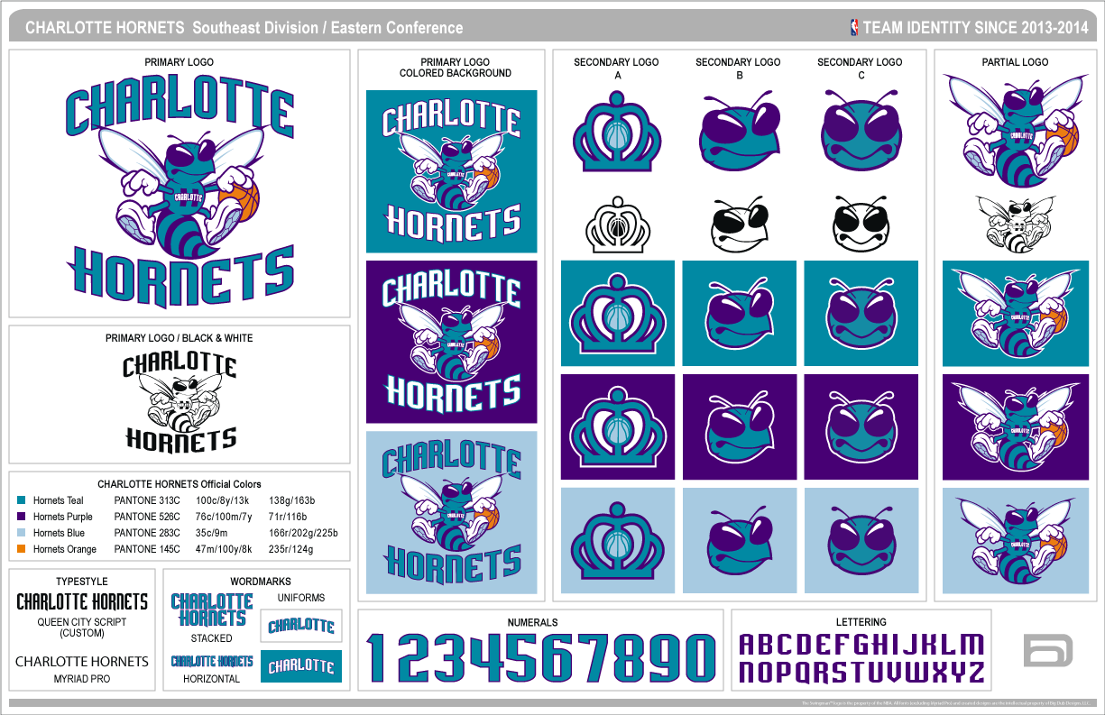 Nba Approves Name Change For Charlotte From Bobcats To