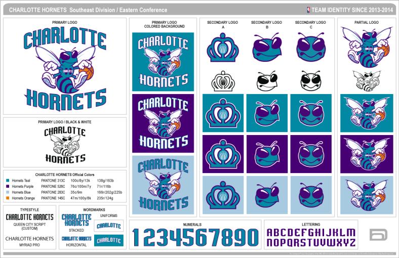 Charlotte Hornets - 2013 Style Guide (Logos) (1)