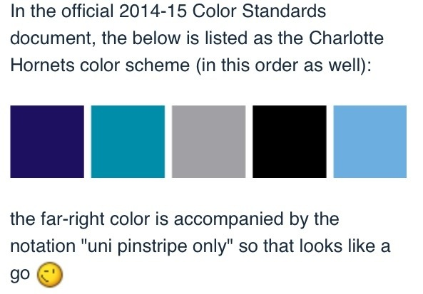 2014-15 Charlotte Hornets Color Scheme