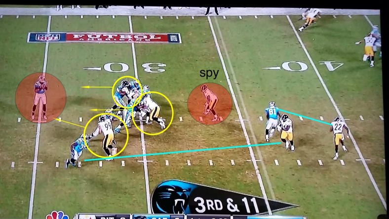The Steelers rushing 3, utilizing a spy, and dropping to man coverage